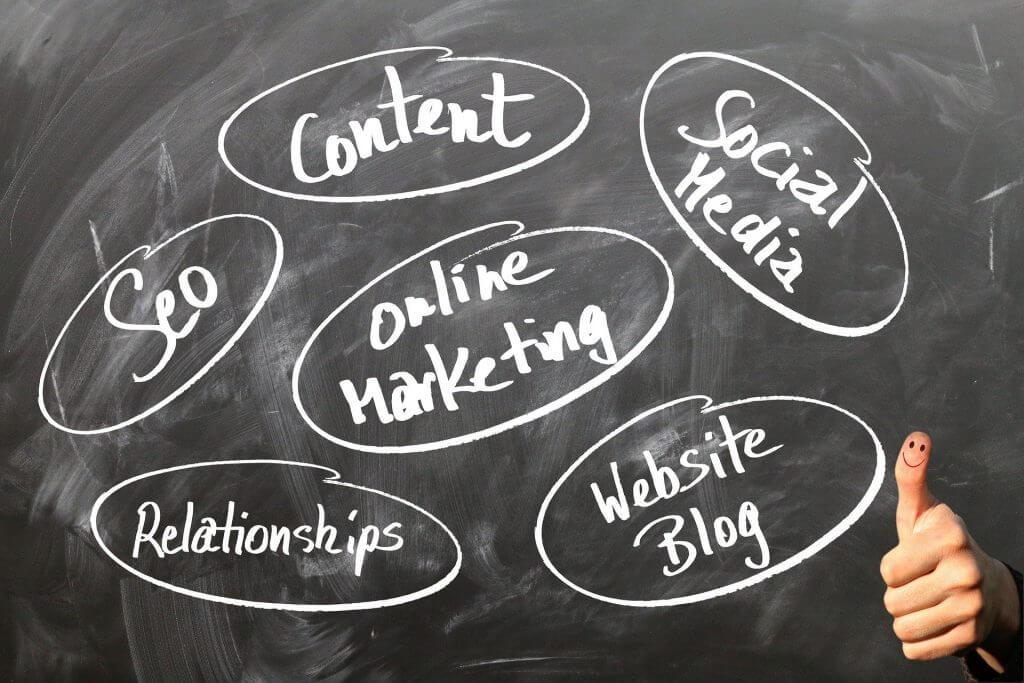 Online Marketing Bereiche